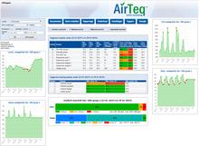 Luchtkwaliteit-Meten