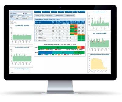 Aircheq Online cloud platform